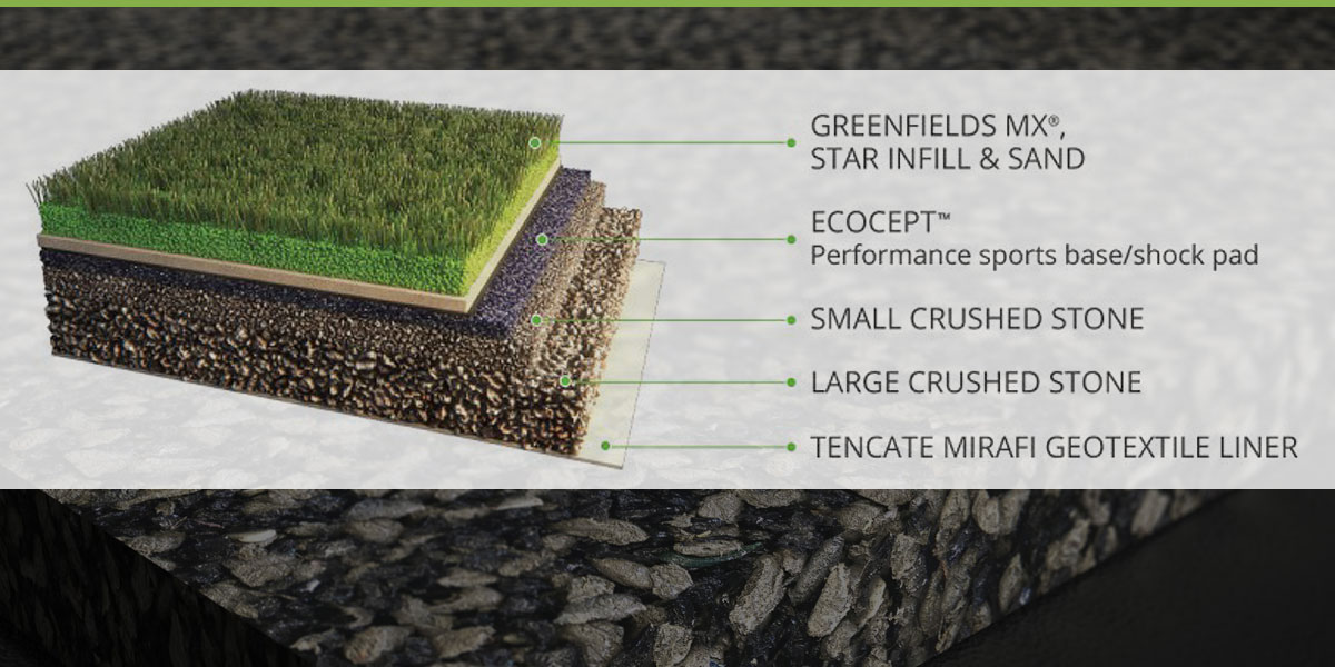 Innovative Sports Turf Systems